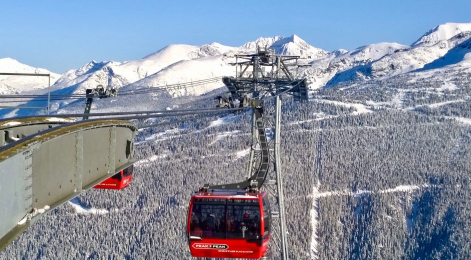 Whistler For The Non-Skier, British Columbia